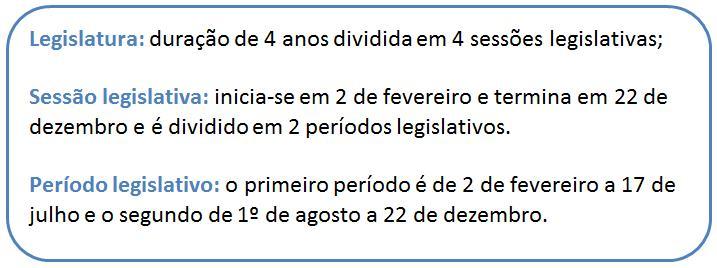 Lgislatura