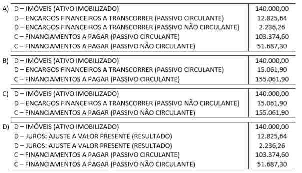 ALternativas - Q5 1.2019